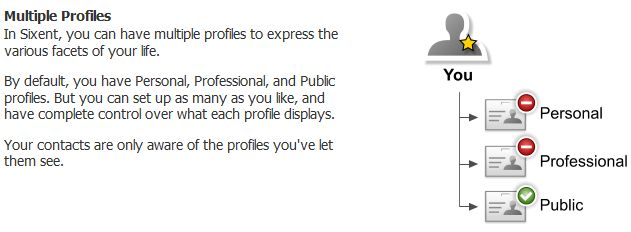 Different users will see only the profile you want them to see