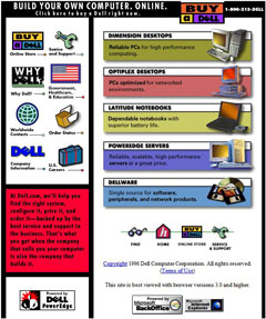 Dell's Website in 1996