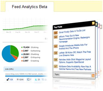 postrank-feedanalytics-beta-090129