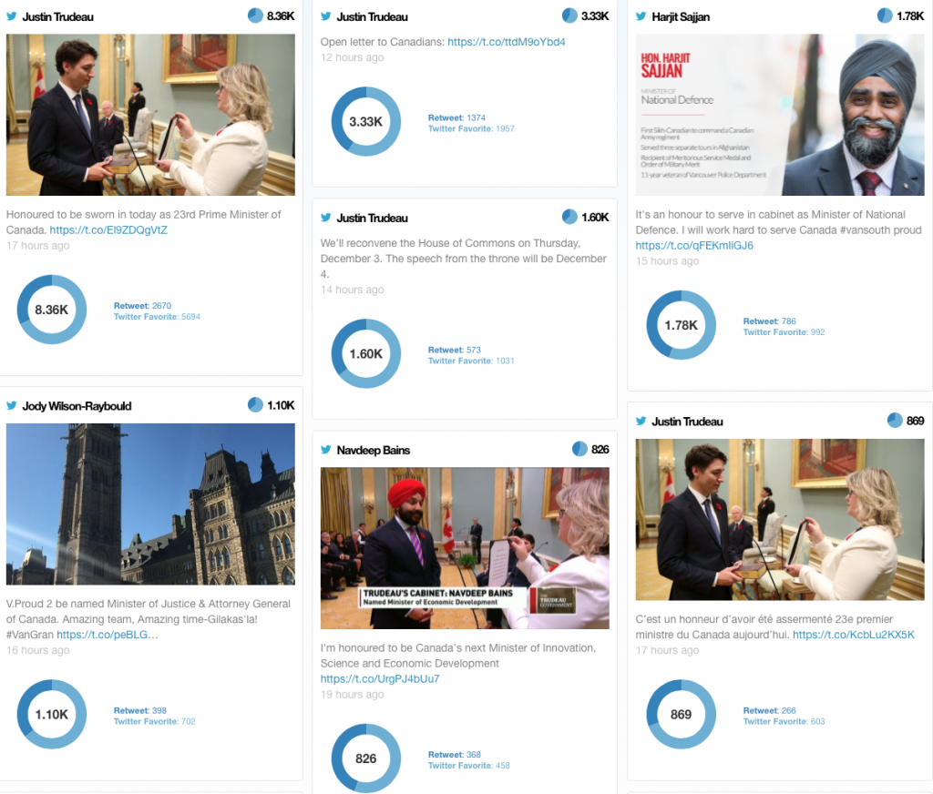 Tweets by the new Canadian Cabinet that resonated most strongly